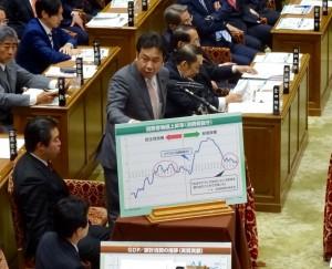 予算委員会。民主党のトップバッターは枝野幹事長。