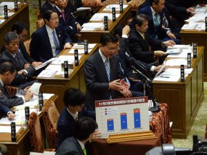 17日(金)予算委員会集中審議。長妻昭議員の質問。